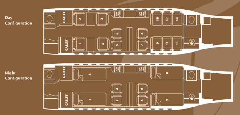 схема самолета Dassault Falcon 900 EX