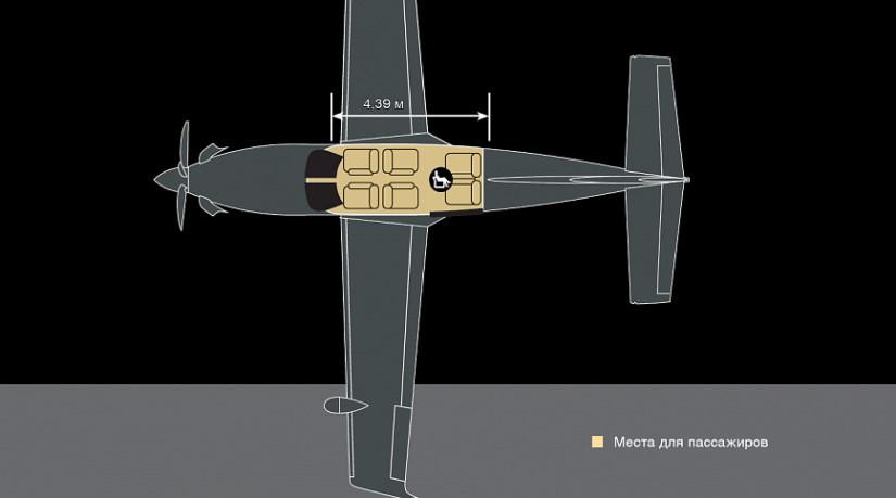 схема самолета Daher Socata TBM 930