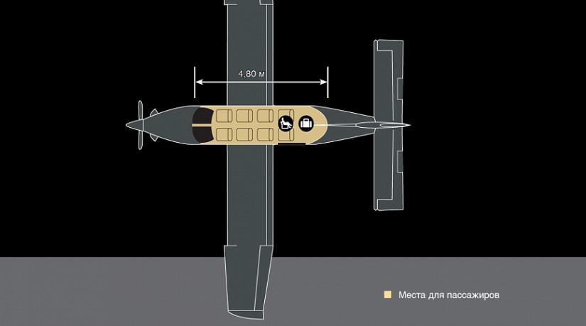 схема самолета Quest Kodiak 100