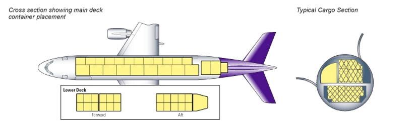 схема самолета Airbus A300-A600F