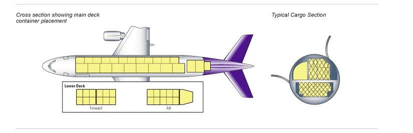 схема самолета Airbus A310-300F