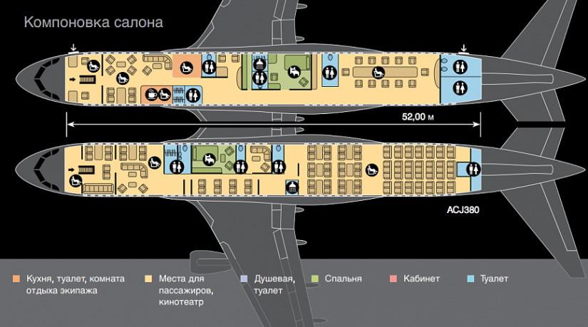 схема самолета Airbus ACJ380