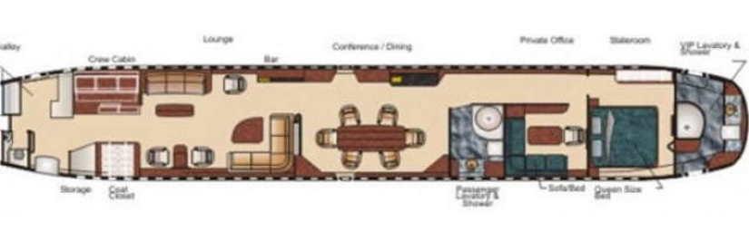 схема самолета Boeing Business Jet (BBJ)