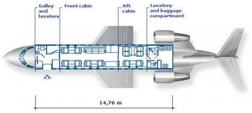 схема самолета Bombardier Challenger 800