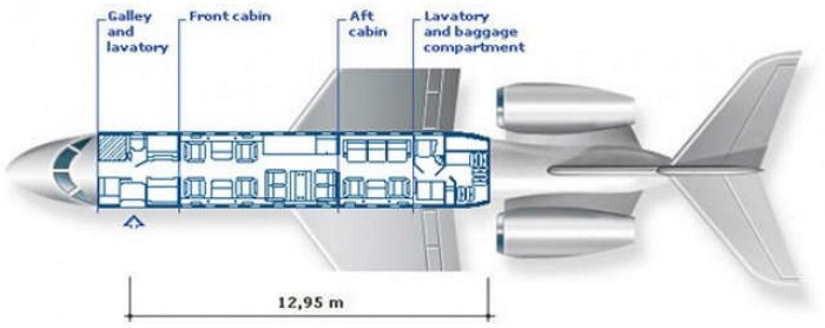 схема самолета Bombardier Global 7000